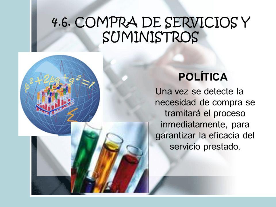 4.6. COMPRA DE SERVICIOS Y SUMINISTROS
