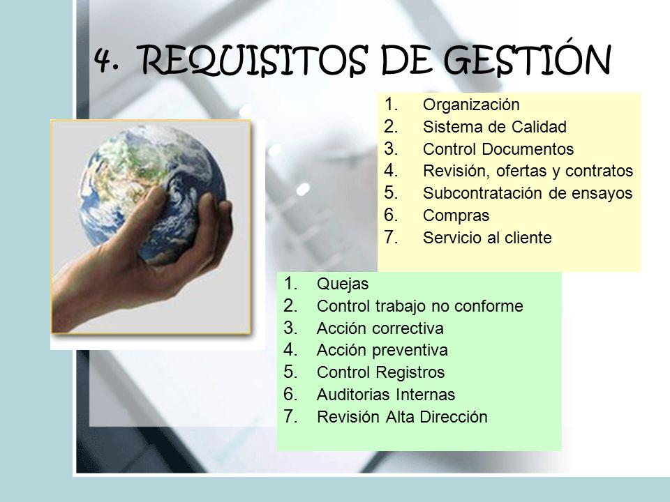 4. REQUISITOS DE GESTIÓN Organización Sistema de Calidad