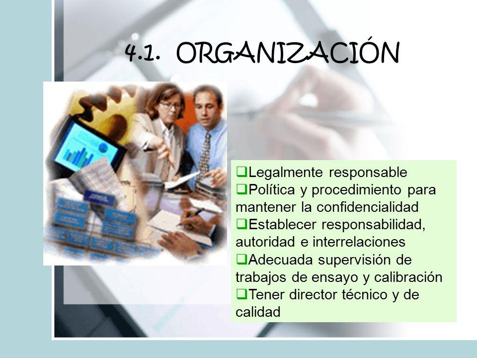 4.1. ORGANIZACIÓN Legalmente responsable