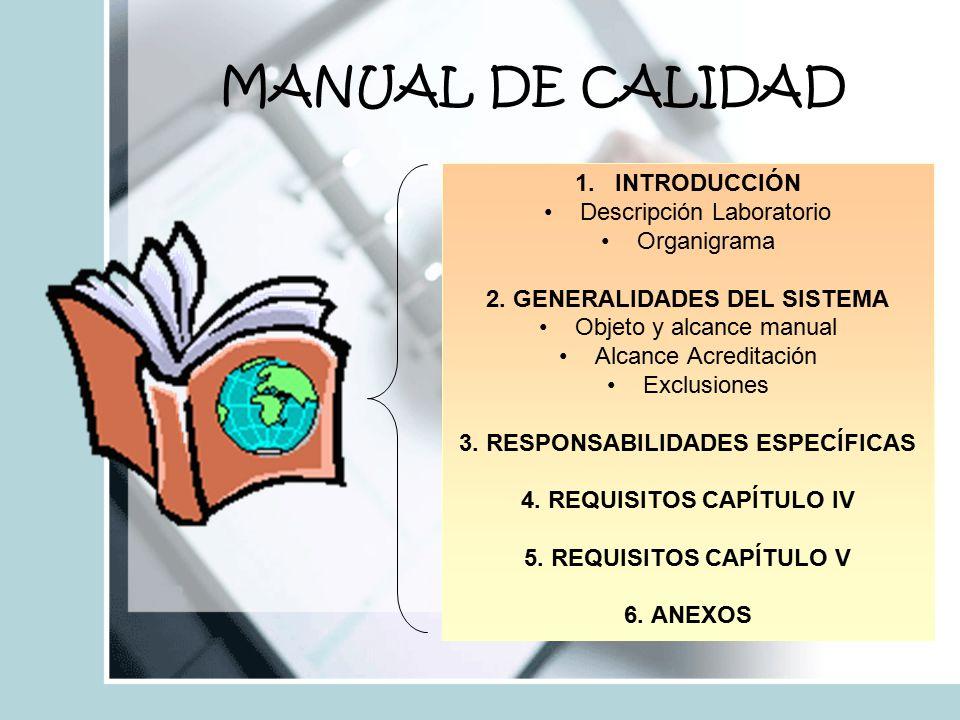 MANUAL DE CALIDAD 1. INTRODUCCIÓN Descripción Laboratorio Organigrama