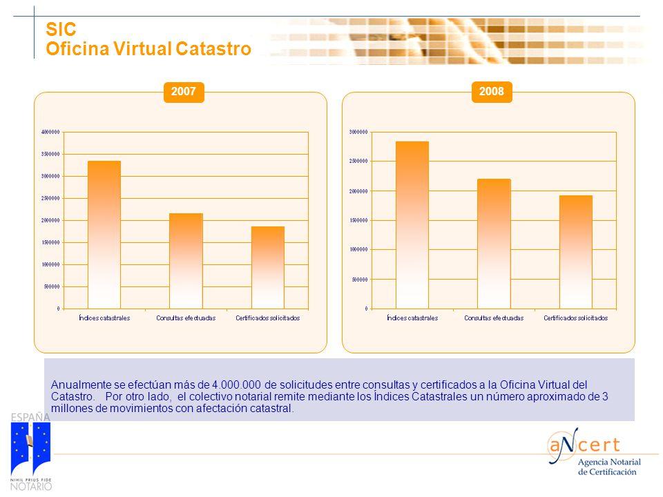 V seminario de experto documental en notarias y registros ppt descargar - Oficina virtual hacienda ...