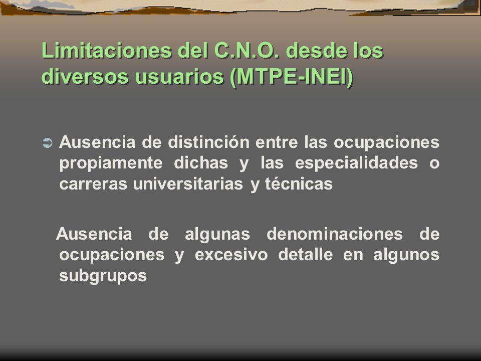 Limitaciones del C.N.O. desde los diversos usuarios (MTPE-INEI)