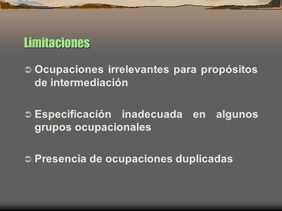 LimitacionesOcupaciones irrelevantes para propósitos de intermediación. Especificación inadecuada en algunos grupos ocupacionales.