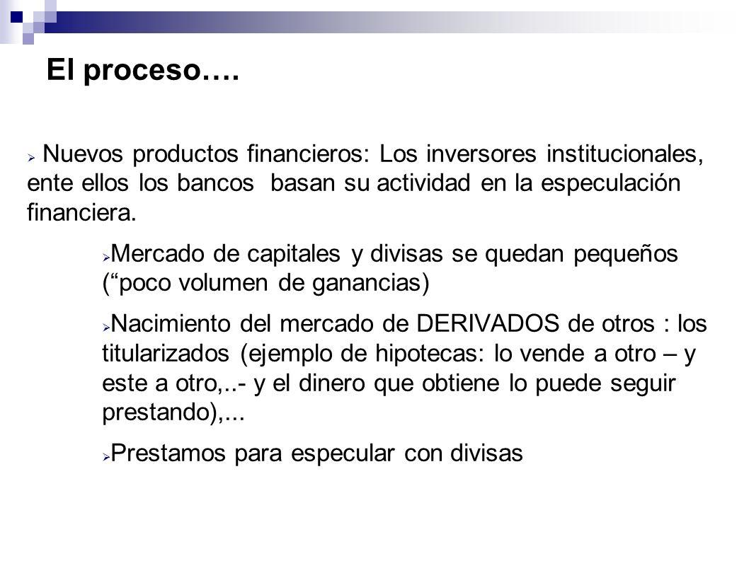 El proceso….Nuevos productos financieros: Los inversores institucionales, ente ellos los bancos basan su actividad en la especulación financiera.