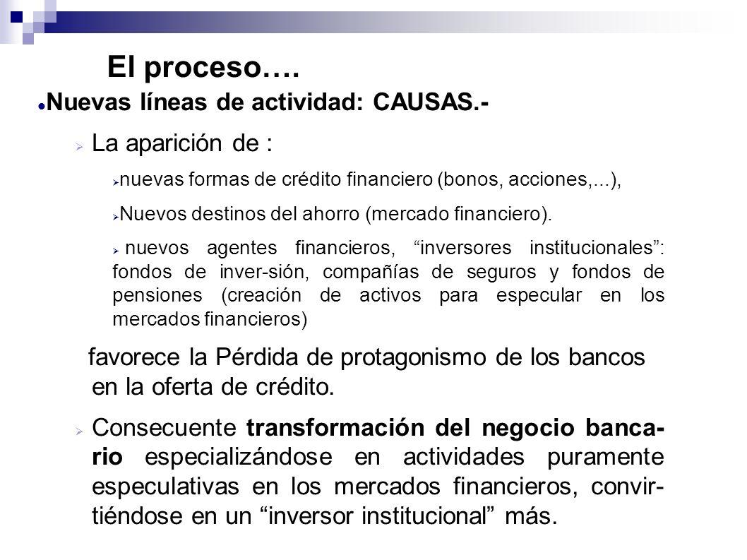 El proceso…. Nuevas líneas de actividad: CAUSAS.- La aparición de :