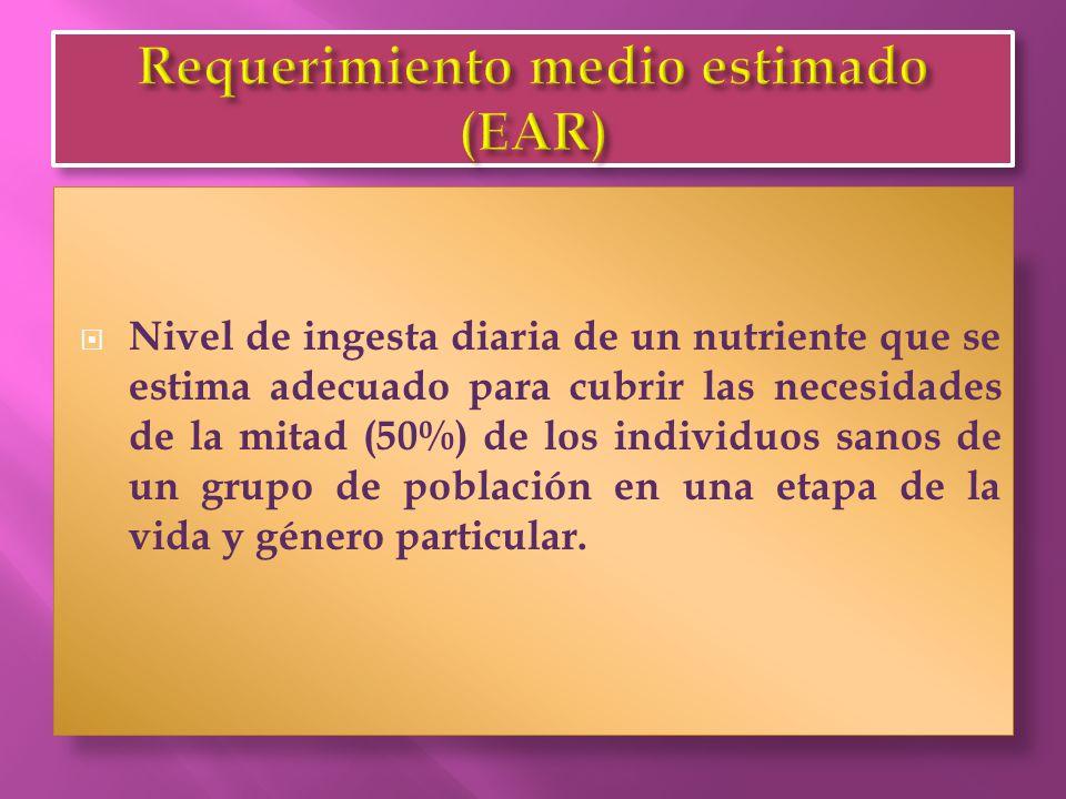 Requerimiento medio estimado (EAR)