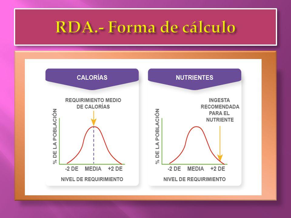 RDA.- Forma de cálculo
