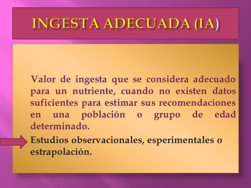 INGESTA ADECUADA (IA)