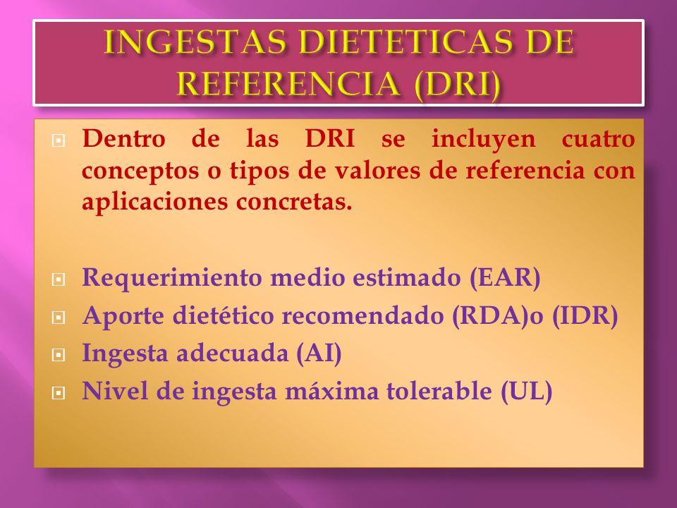 INGESTAS DIETETICAS DE REFERENCIA (DRI)