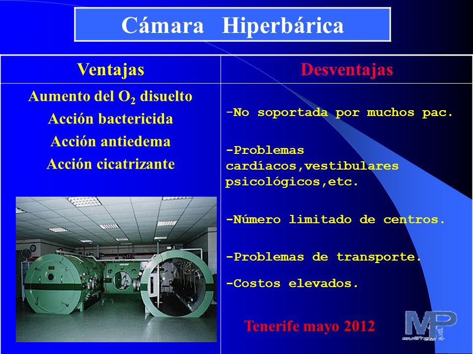 Cámara Hiperbárica Ventajas Desventajas Aumento del O2 disuelto