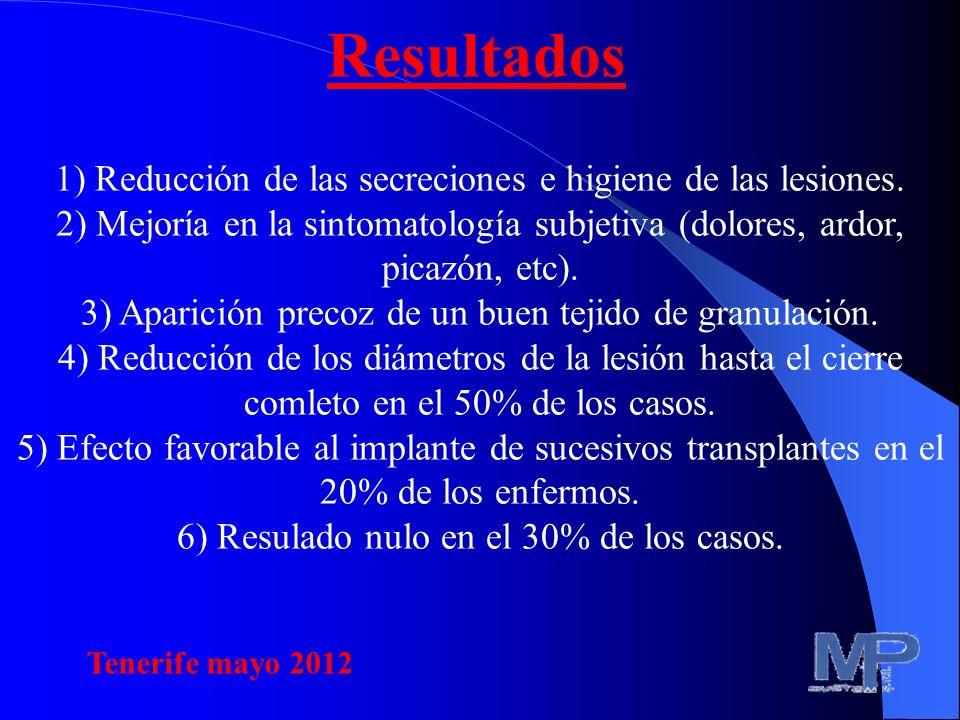 Resultados 1) Reducción de las secreciones e higiene de las lesiones.