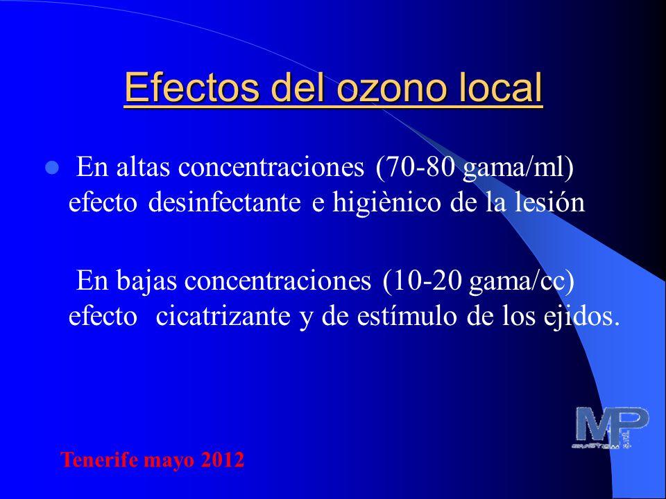 Efectos del ozono local