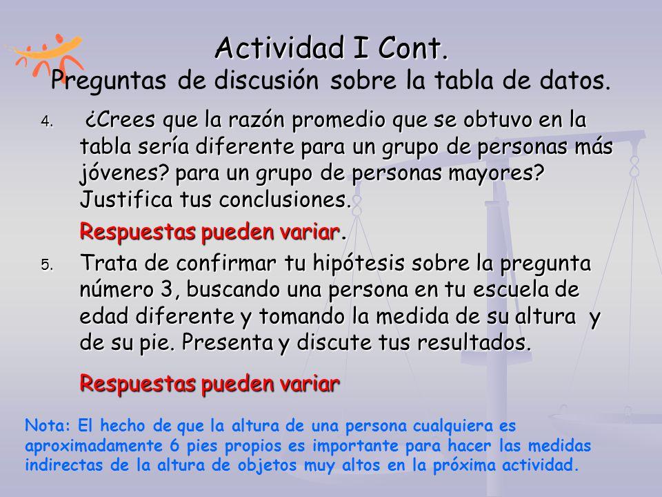 Actividad I Cont. Preguntas de discusión sobre la tabla de datos.