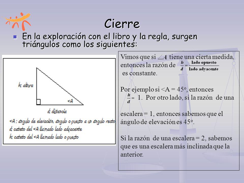 Cierre En la exploración con el libro y la regla, surgen triángulos como los siguientes: