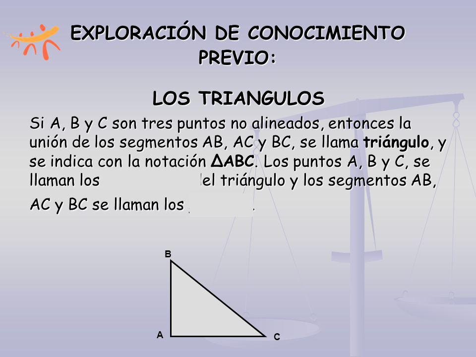 EXPLORACIÓN DE CONOCIMIENTO PREVIO: