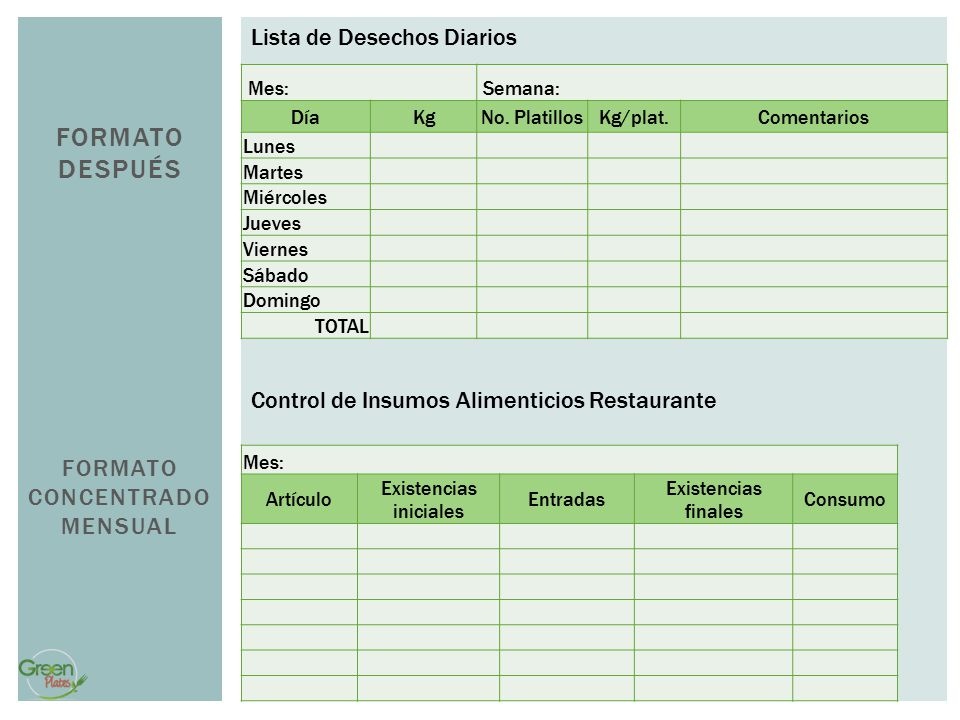 Formato DESPUÉS Lista de Desechos Diarios
