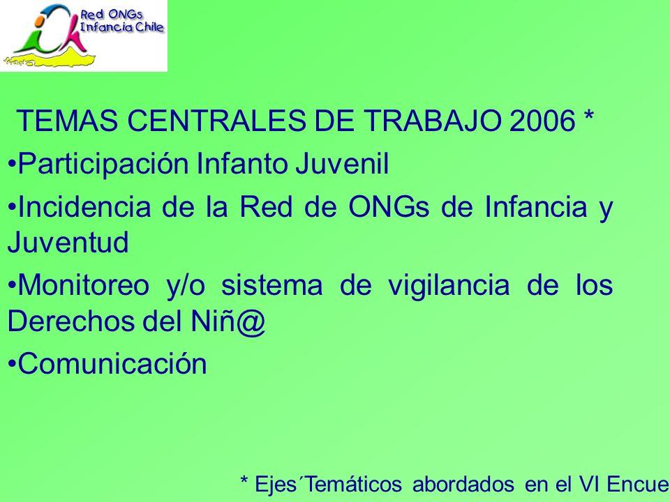 TEMAS CENTRALES DE TRABAJO 2006 *