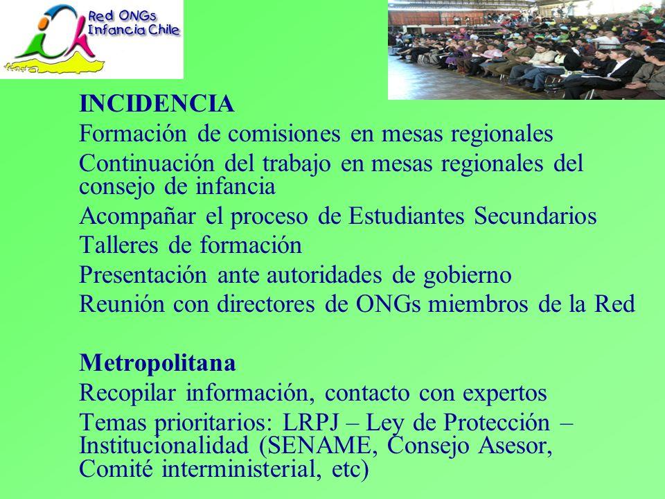 INCIDENCIA Formación de comisiones en mesas regionales. Continuación del trabajo en mesas regionales del consejo de infancia.