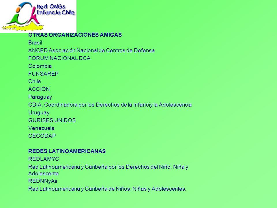OTRAS ORGANIZACIONES AMIGAS