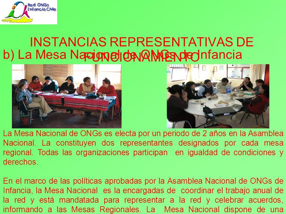 INSTANCIAS REPRESENTATIVAS DE FUNCIONAMIENTO