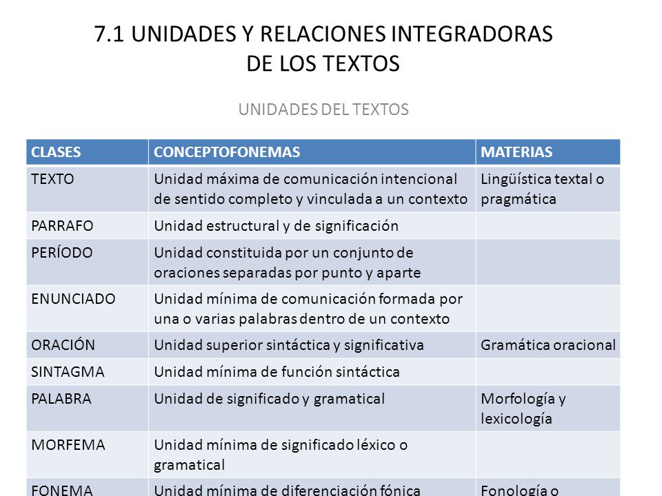 7.1 UNIDADES Y RELACIONES INTEGRADORAS DE LOS TEXTOS