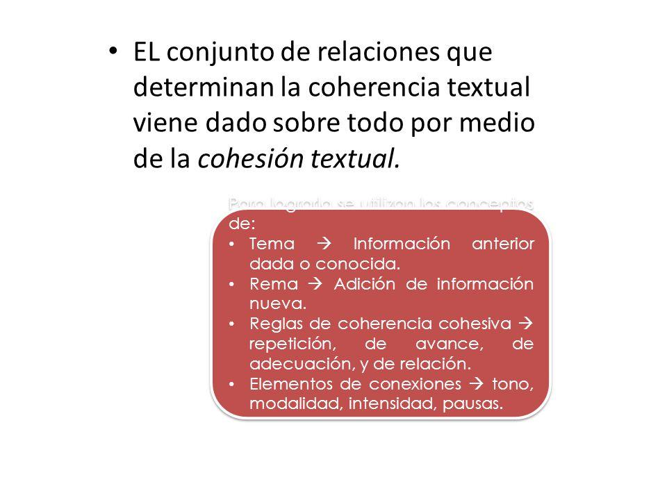 EL conjunto de relaciones que determinan la coherencia textual viene dado sobre todo por medio de la cohesión textual.