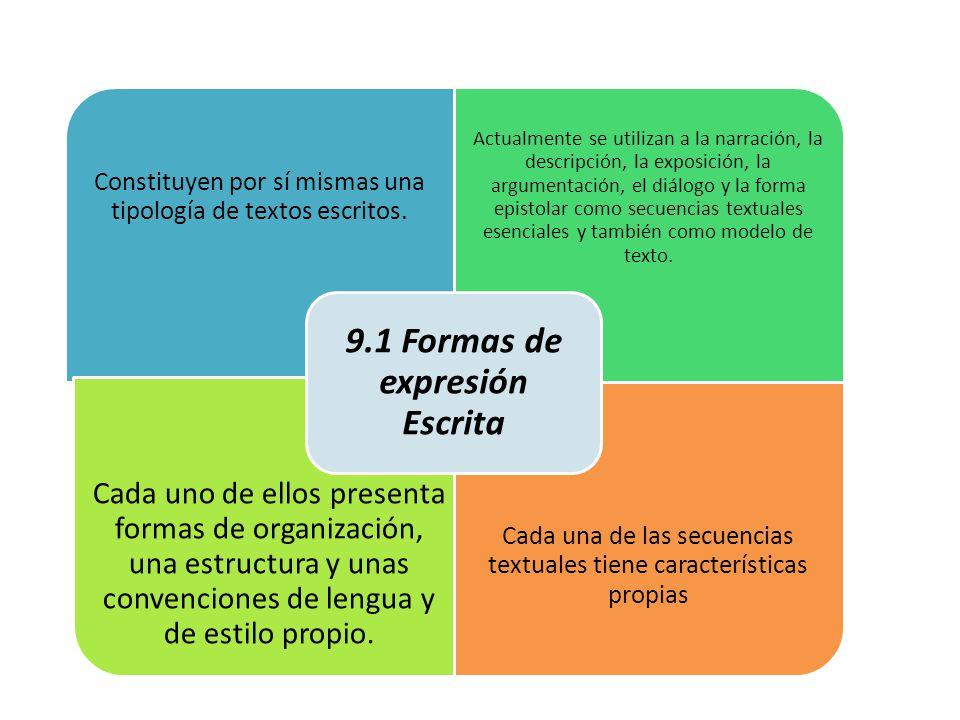 9.1 Formas de expresión Escrita