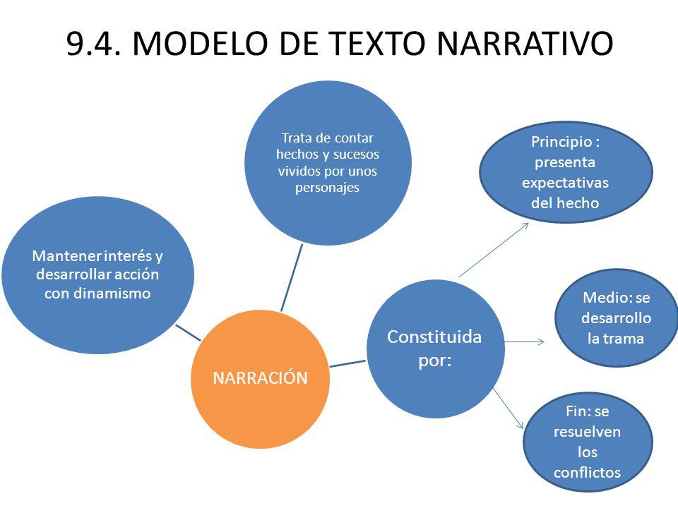 9.4. MODELO DE TEXTO NARRATIVO