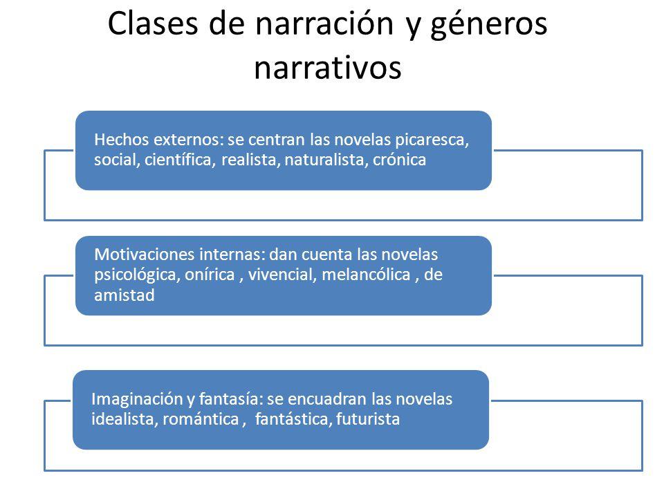 Clases de narración y géneros narrativos