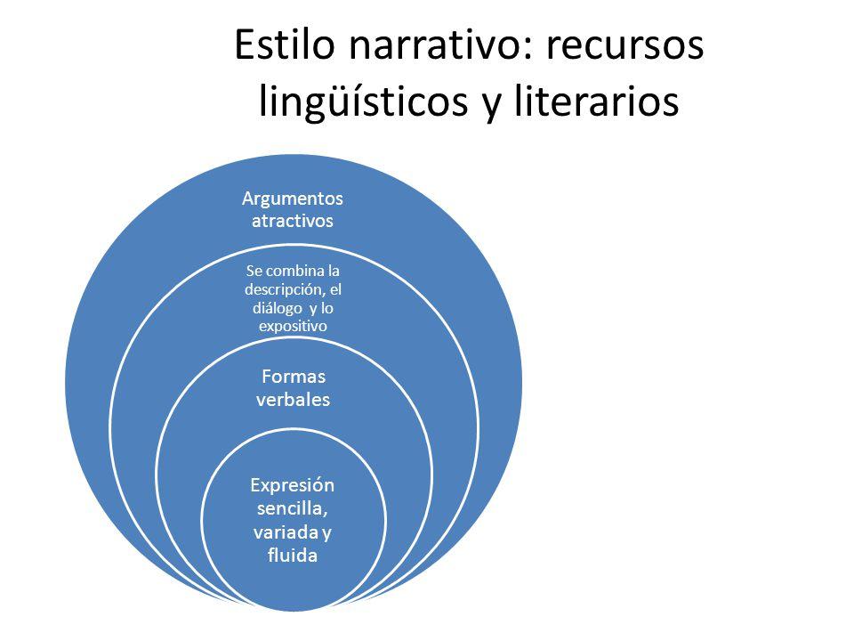 Estilo narrativo: recursos lingüísticos y literarios