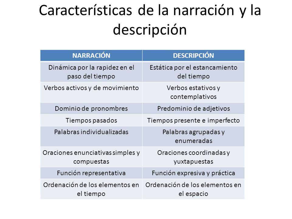 Características de la narración y la descripción