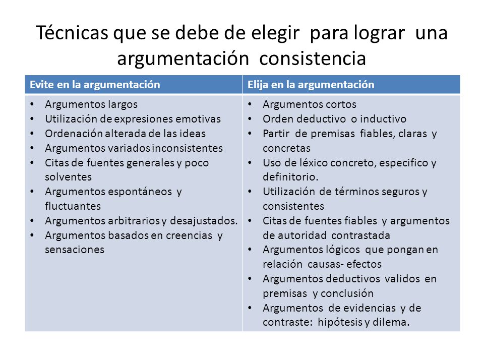 Técnicas que se debe de elegir para lograr una argumentación consistencia
