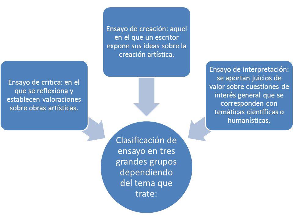 Clasificación de ensayo en tres grandes grupos dependiendo del tema que trate: