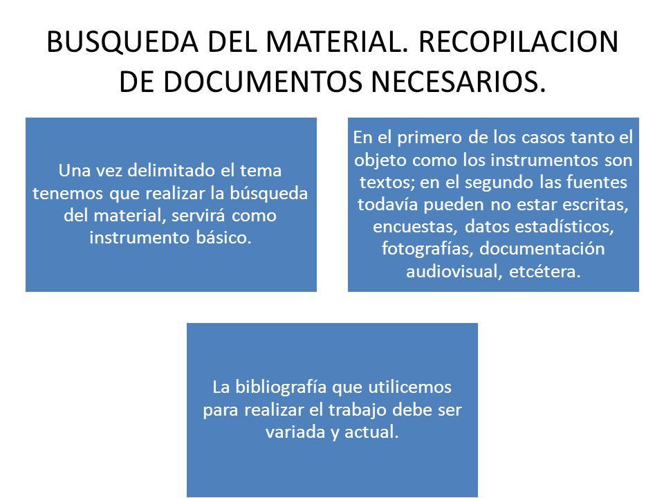 BUSQUEDA DEL MATERIAL. RECOPILACION DE DOCUMENTOS NECESARIOS.