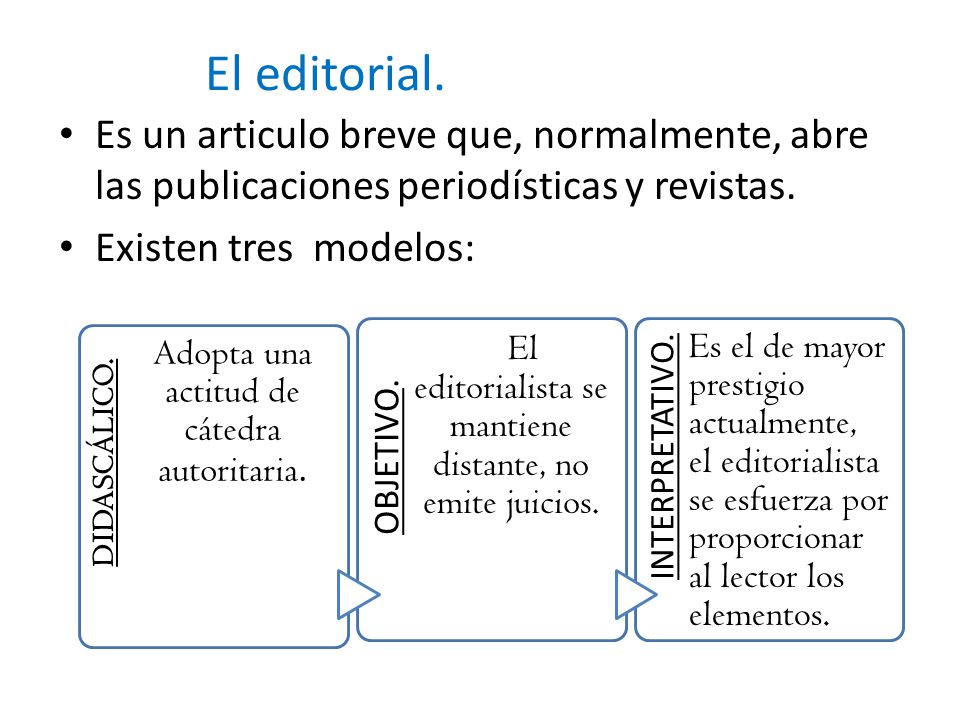 El editorial. Es un articulo breve que, normalmente, abre las publicaciones periodísticas y revistas.