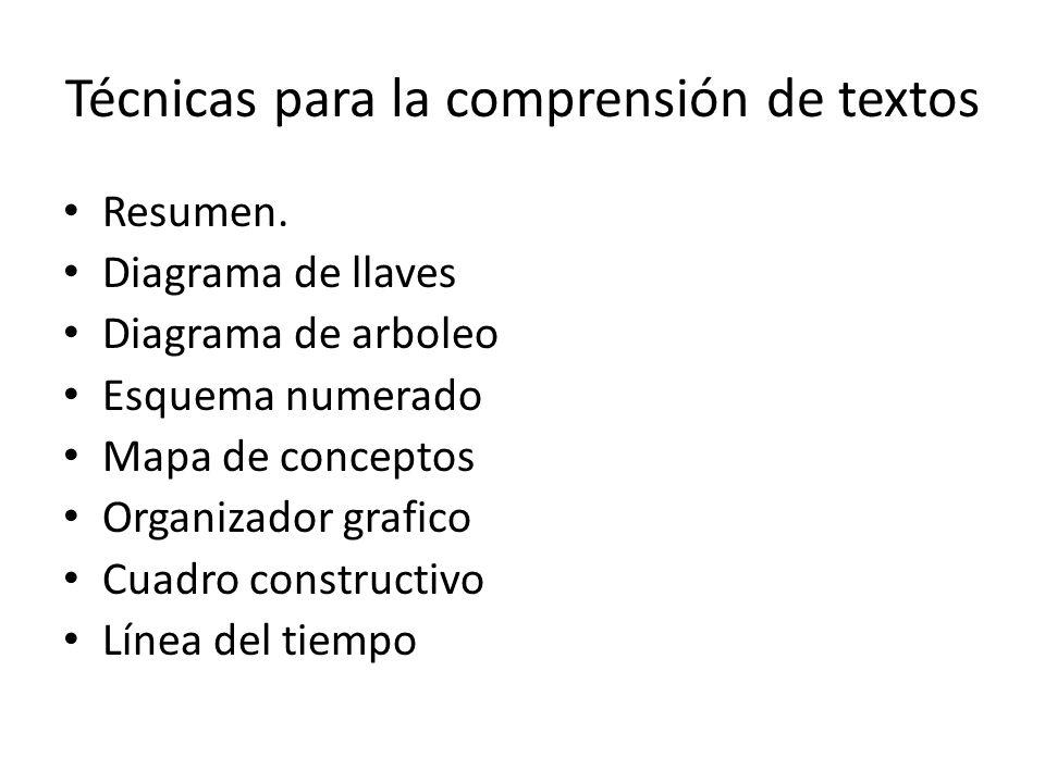 Técnicas para la comprensión de textos