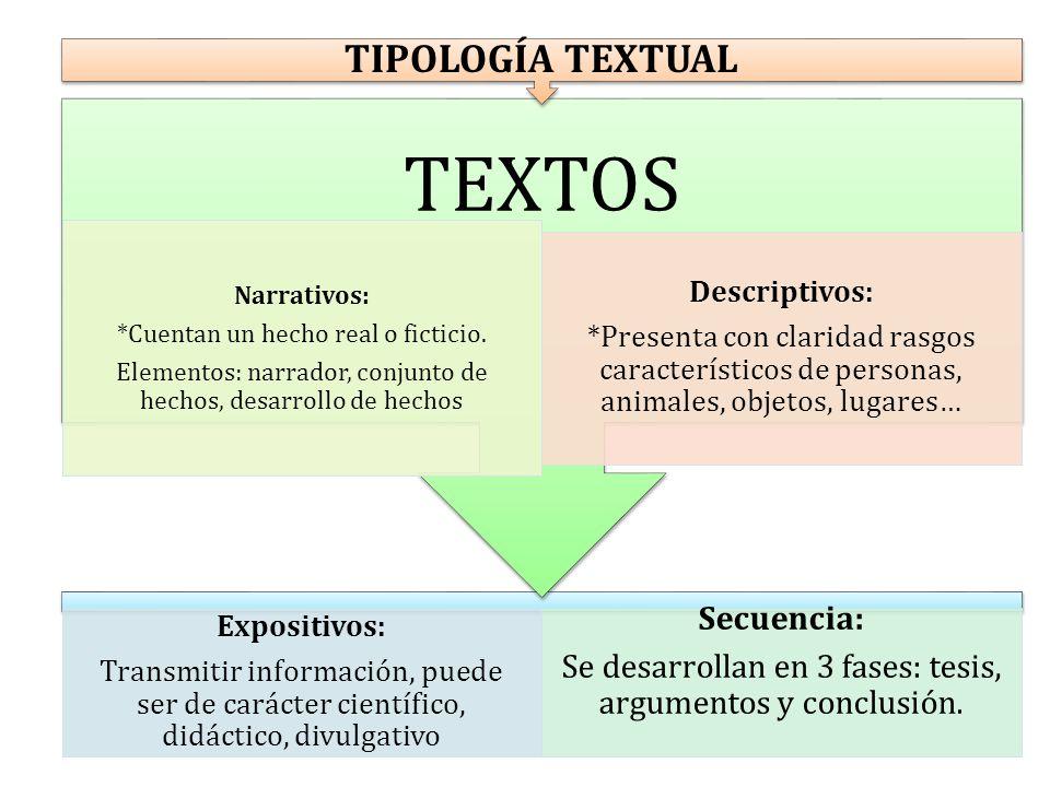TIPOLOGÍA TEXTUAL Secuencia: