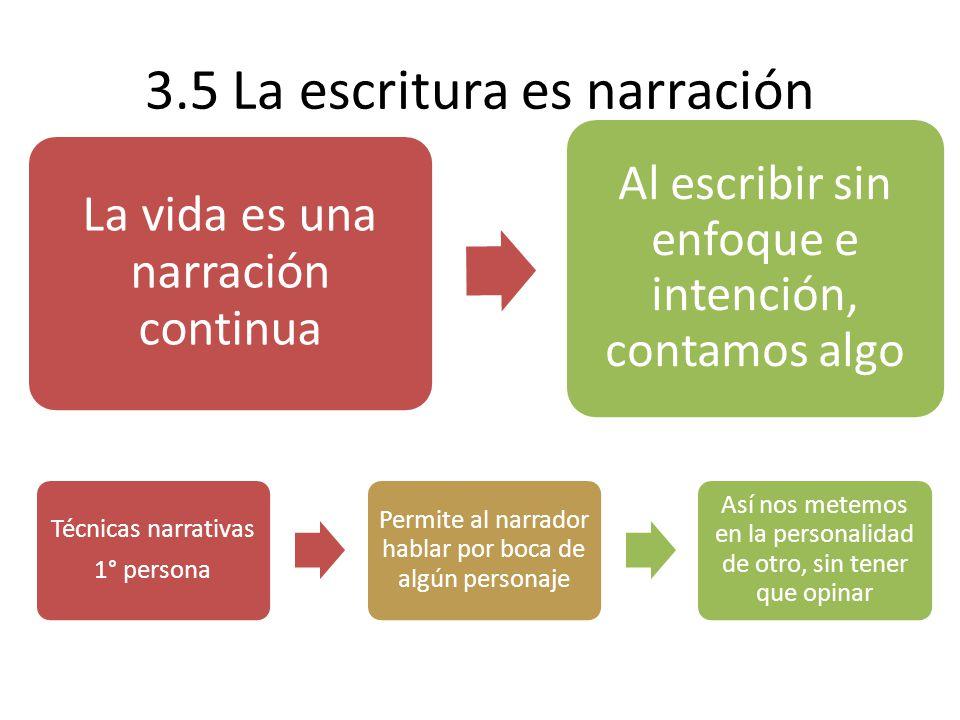 3.5 La escritura es narración