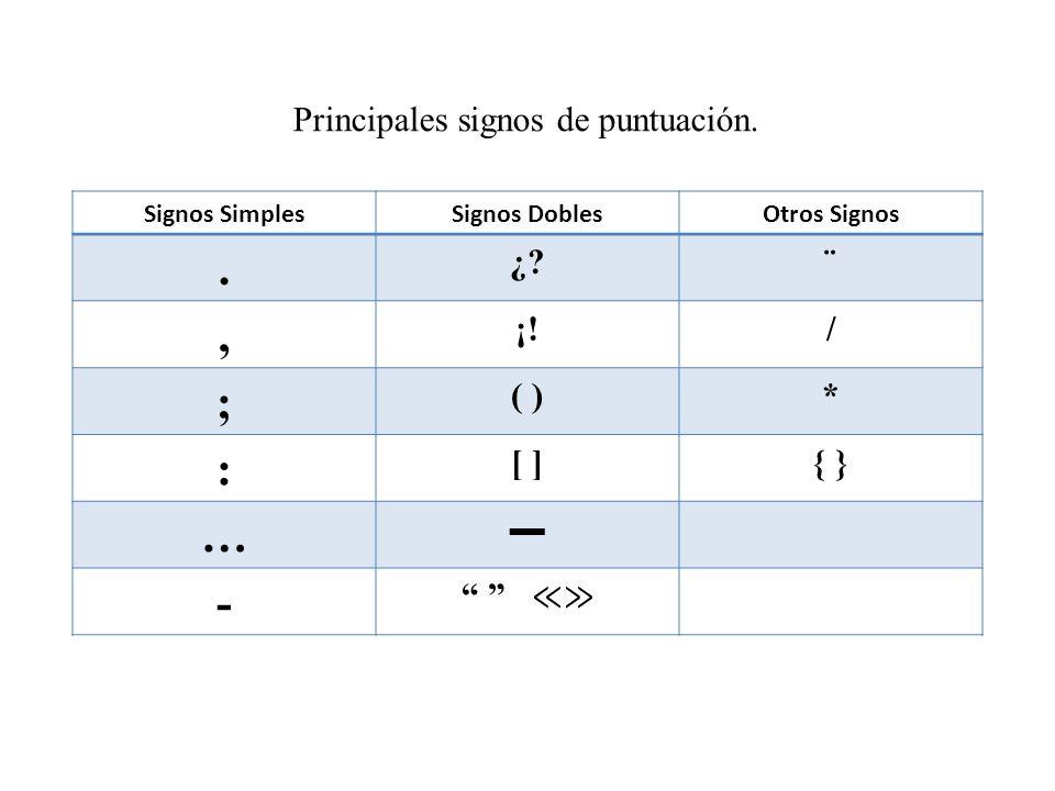 Principales signos de puntuación.