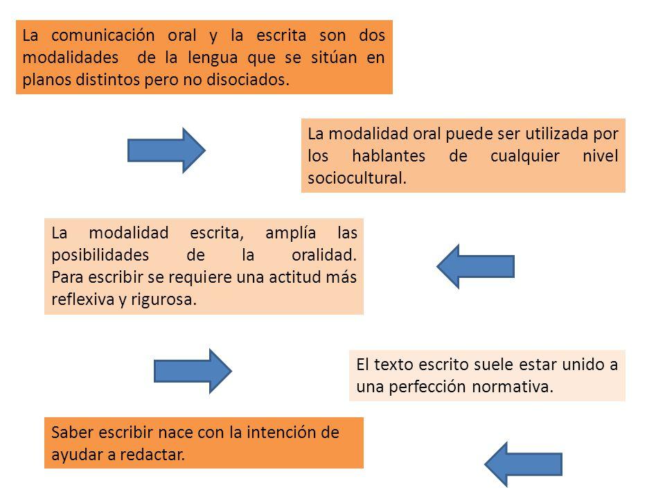 La comunicación oral y la escrita son dos modalidades de la lengua que se sitúan en planos distintos pero no disociados.