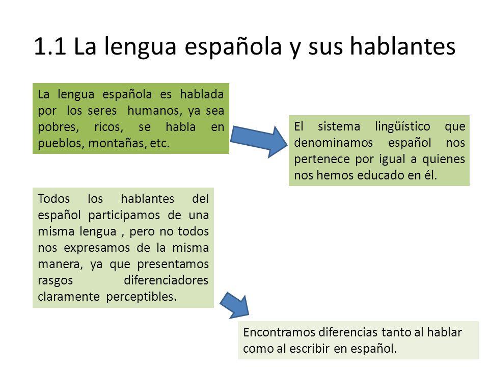 1.1 La lengua española y sus hablantes