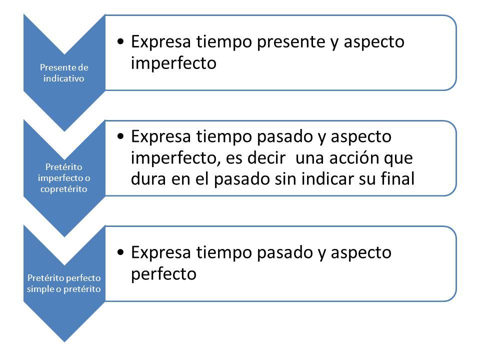Presente de indicativo Expresa tiempo presente y aspecto imperfecto