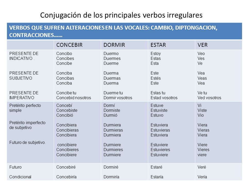 Conjugación de los principales verbos irregulares