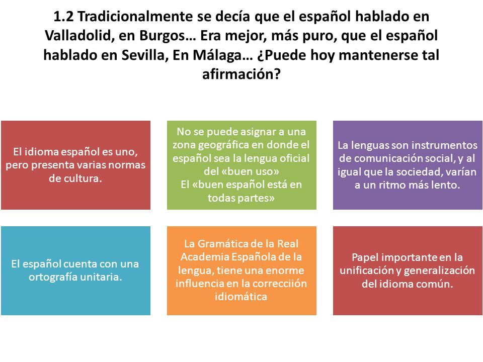1.2 Tradicionalmente se decía que el español hablado en Valladolid, en Burgos… Era mejor, más puro, que el español hablado en Sevilla, En Málaga… ¿Puede hoy mantenerse tal afirmación