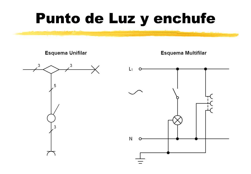 Pr cticas de instalaciones el ctricas en viviendas ppt - Enchufes de luz ...