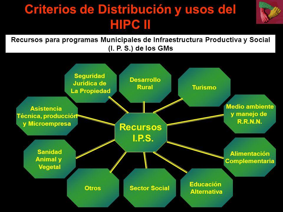 Criterios de Distribución y usos del HIPC II