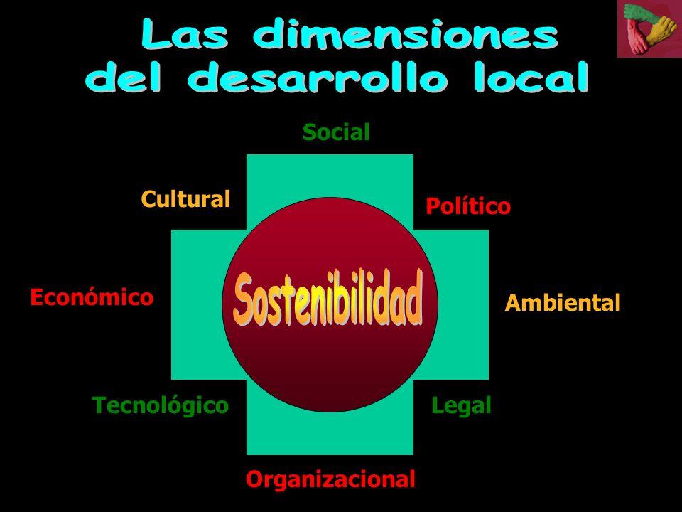 Las dimensiones del desarrollo local Sostenibilidad