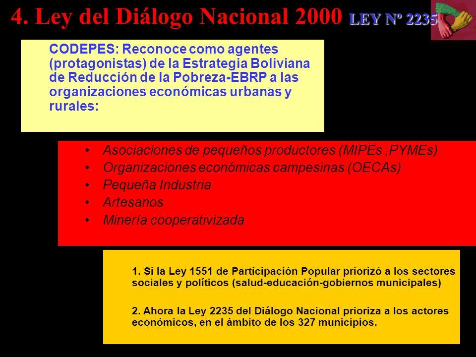 4. Ley del Diálogo Nacional 2000 LEY Nº 2235
