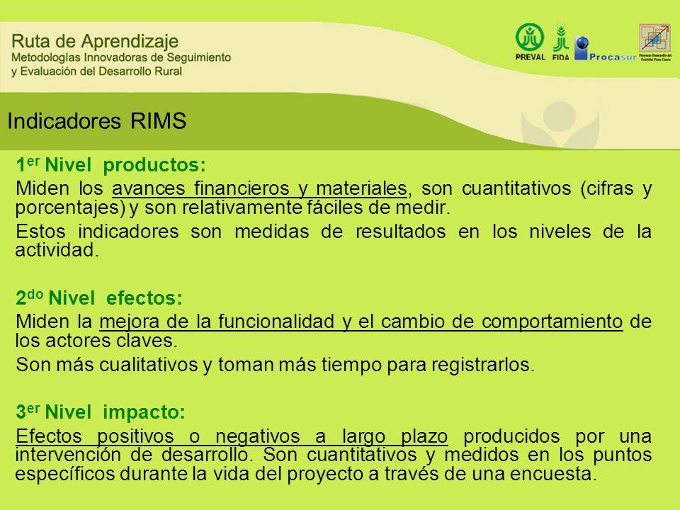 Indicadores RIMS 1er Nivel productos: