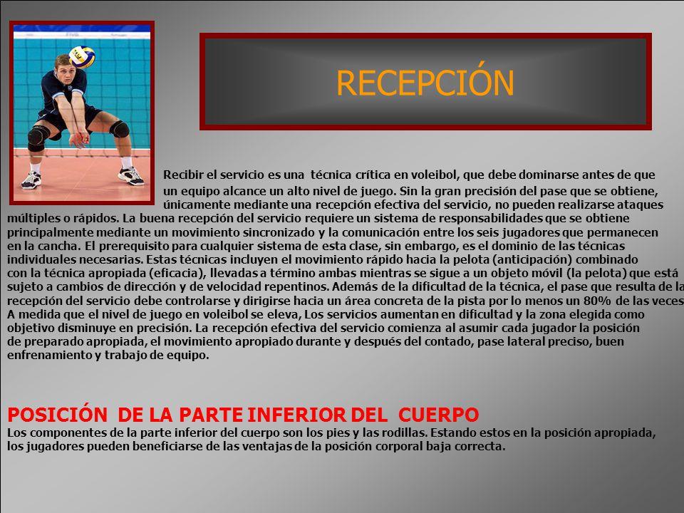 RECEPCIÓN POSICIÓN DE LA PARTE INFERIOR DEL CUERPO